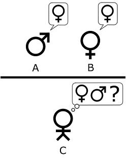 Тест Тьюринга