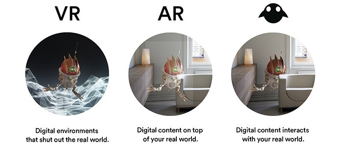 Digi-Capital: ринок віртуальної і доповненої реальності зросте у 30 разів
