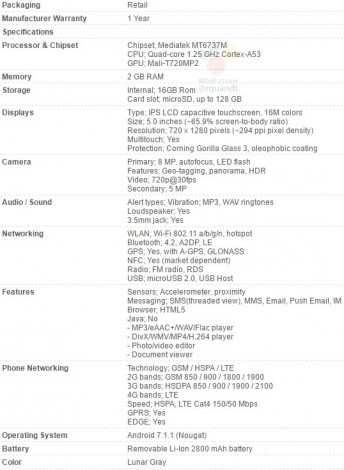 Чутки: смартфон Moto E4 вийде 17 липня за ціною $185