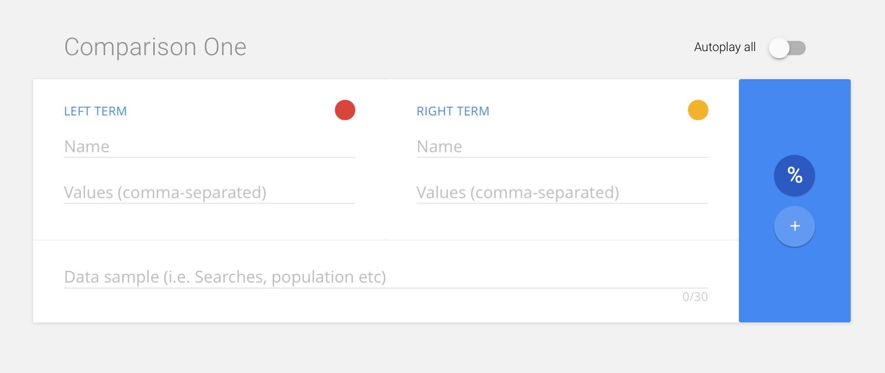 Google представила інструмент для візуалізації даних за допомогою GIF-зображень