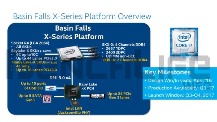 Утечка: Intel представит серию процессоров Core i9 уже этим летом
