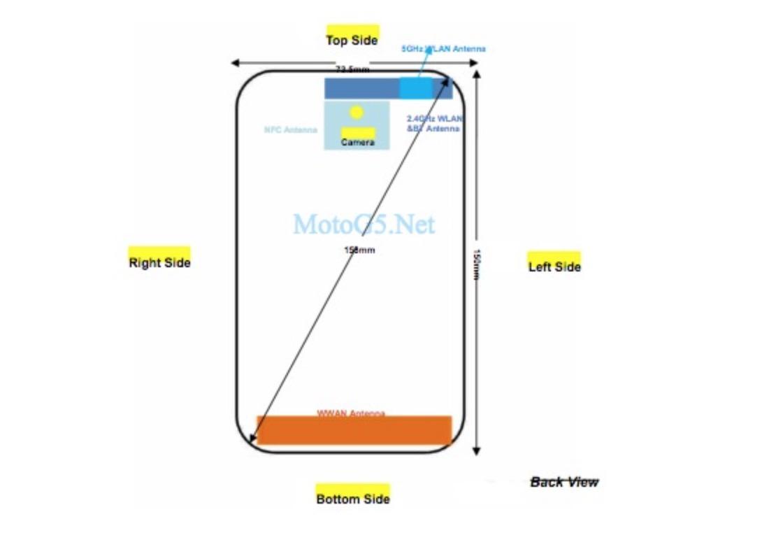 Невідомий смартфон Motorola пройшов сертифікацію в FCC