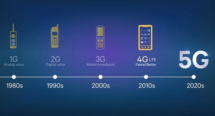 Nokia разработала переходную технологию 4,9G MIMO
