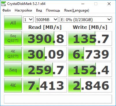 SSD Transcend Jet USB 3.0