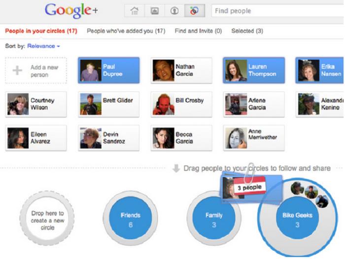 Що пішло не так? Історія провалу Google+