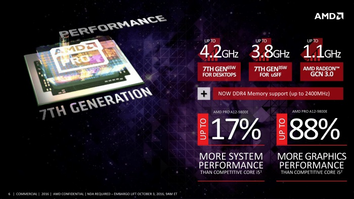 7th Gen AMD PRO Press Deck -06