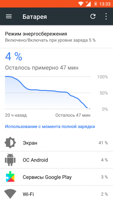 Nokia 3
