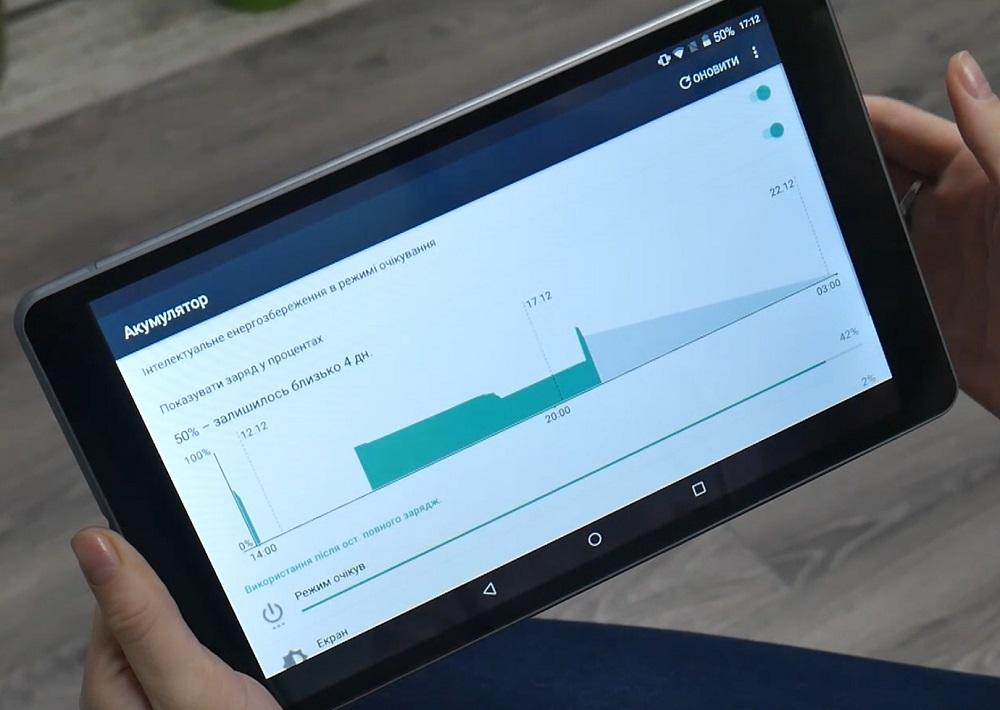 Огляд планшета Impression ImPAD P101