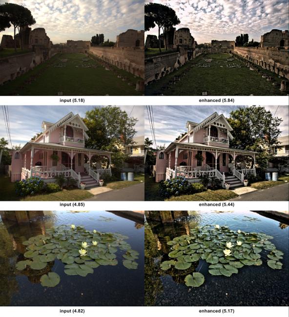 Что такое нейронная оценка изображений, и почему Google так ей гордится?