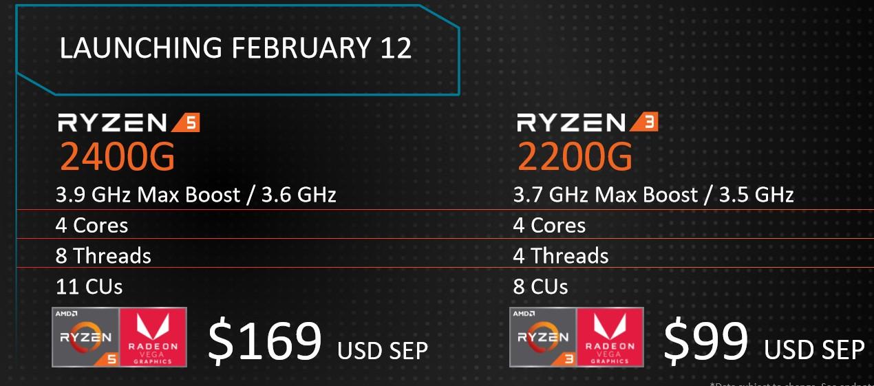 AMD_Raven_Ridge_specs