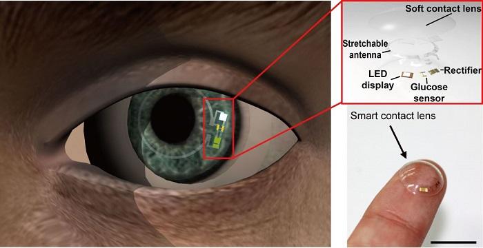 """""""Умные"""" линзы, определяющие уровень глюкозы в слезах"""