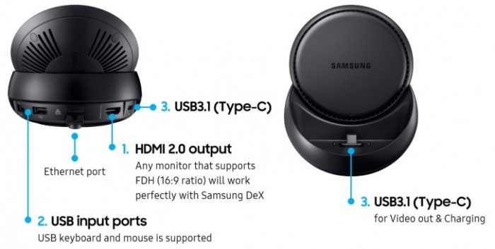 Samsung DeX
