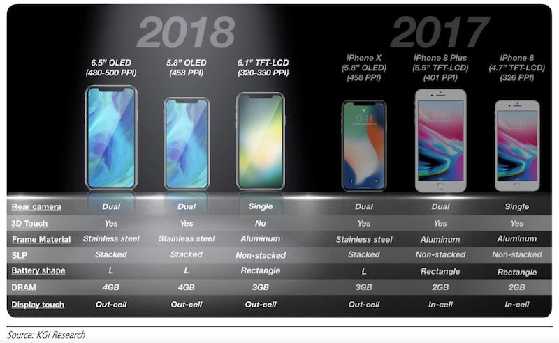 Видео: iPhone X Plus будет первым в серии с поддержкой двух SIM-карт