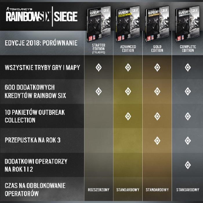 Rainbow Six Siege швидко не помре - амбітний план передбачає десятиліття розвитку