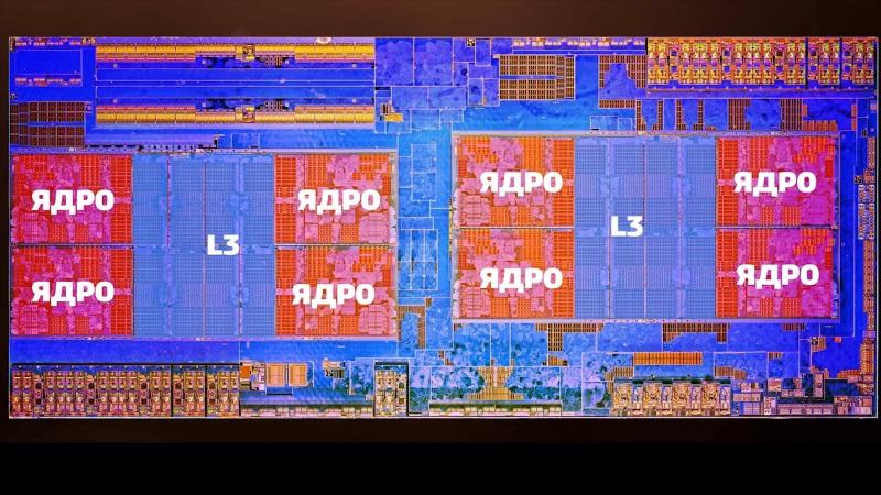5 интересных фактов о новых процессорах AMD Ryzen 2200G/2400G