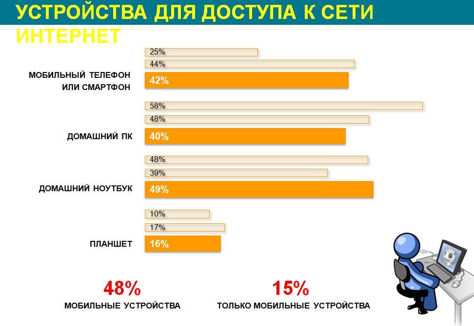 Репортаж: Конференция TP-Link Украина: итоги 2017 года и новые смартфоны Neffos