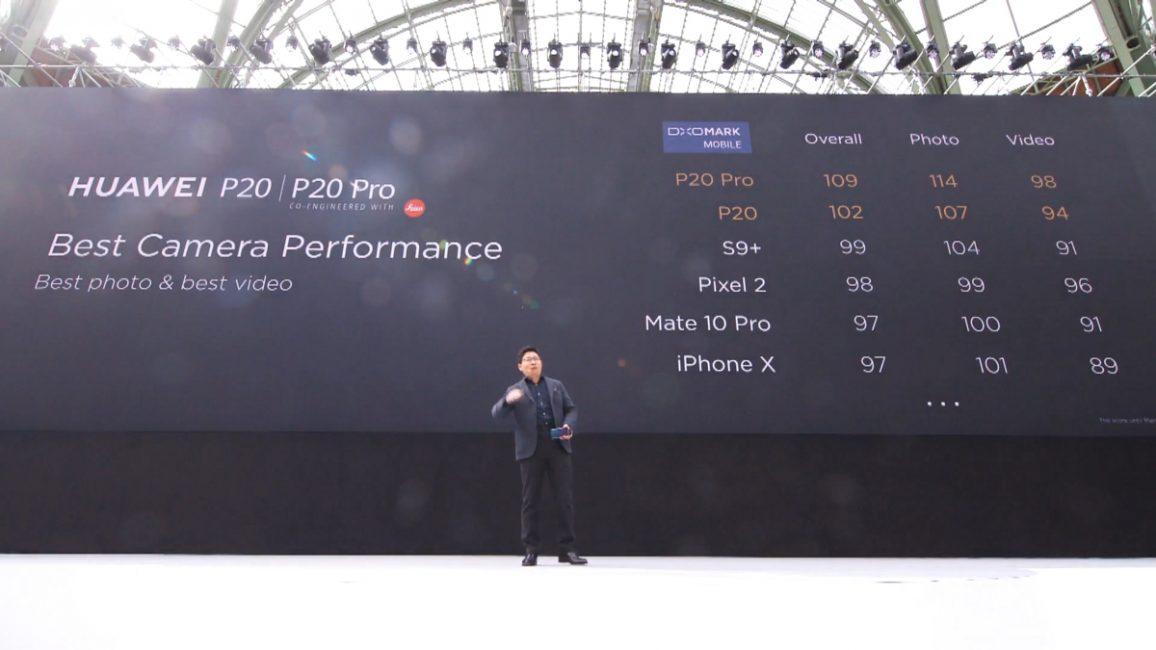 Huawei P20 Huawei P20 Pro 14