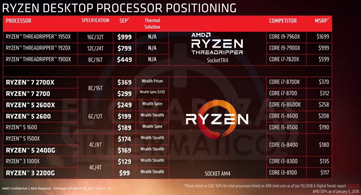 amd ryzen pinnacle ridge 10