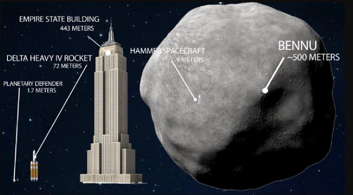 Только атомная бомба остановит астероид, который приблизится к Земле в 2135 году