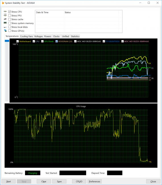 Baroncase 1600X OC 3850 Premiere Pro 1