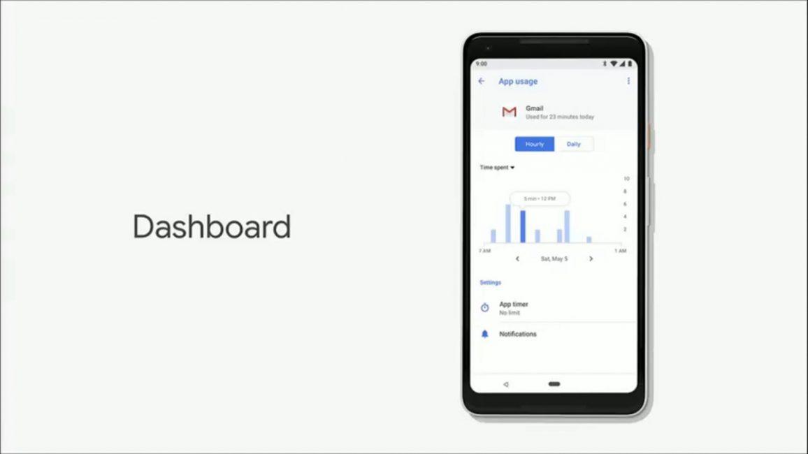 Google io 2018 29