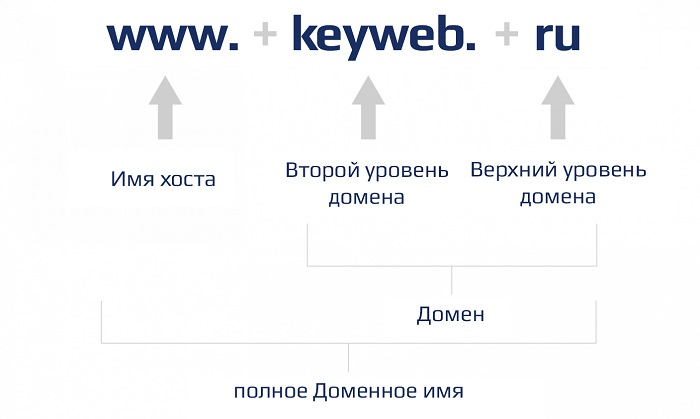 .app domain