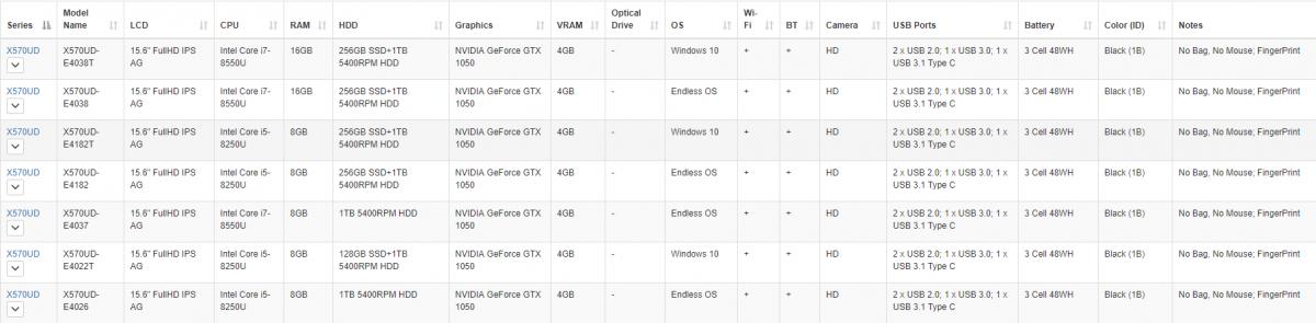 Обзор ноутбука ASUS X570UD — бирюзовый псевдо-гейминг
