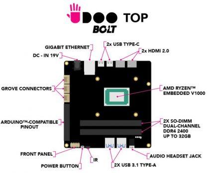 UDOO BOLT — почти игровой одноплатный компьютер