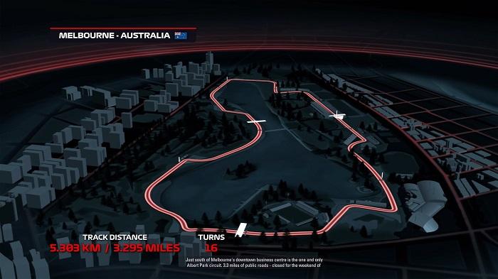 Обзор F1 2018 – Идеальная формула