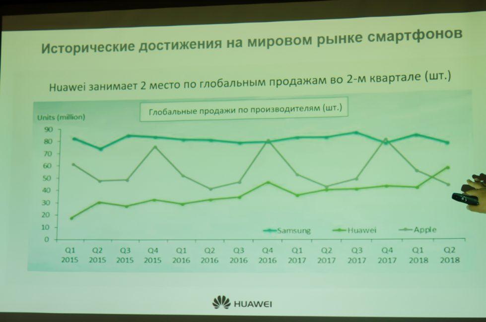 Huawei P Smart + Ukraine 113