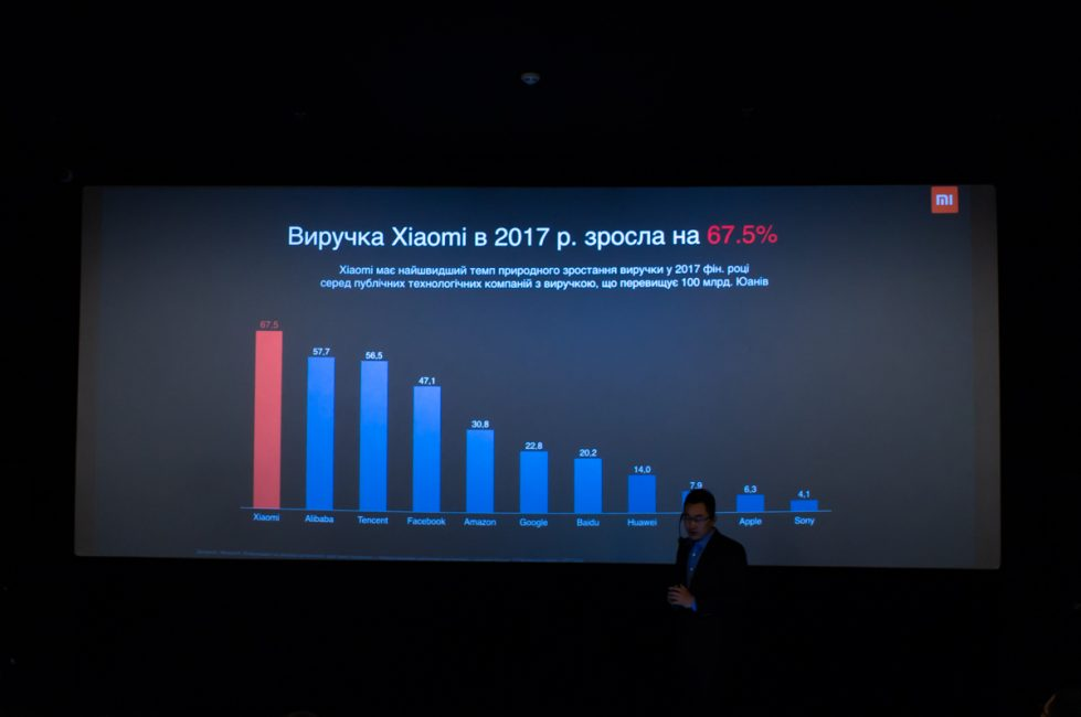 Xiaomi Mi A2 and Mi A2 Lite Ukraine 106