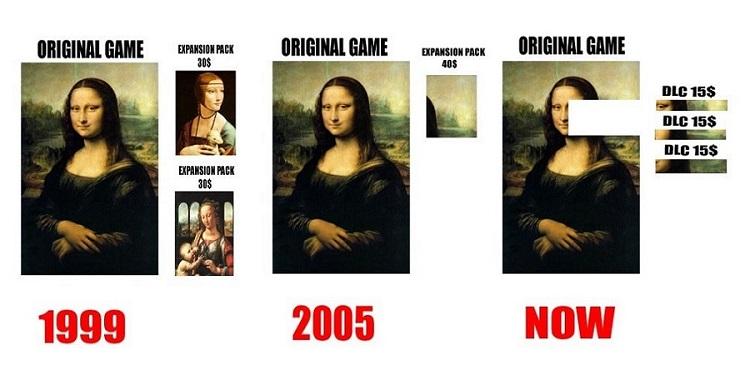 Мнение: 7 главных проблем современных видеоигр