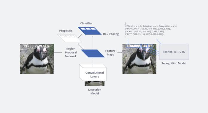 Facebook AI Rosetta