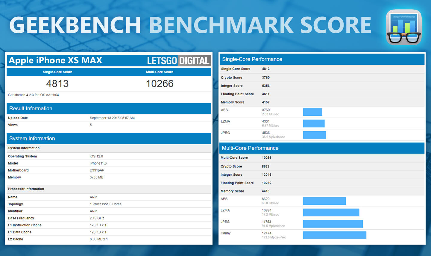 Geekbench iPhone 2018 RAM memory