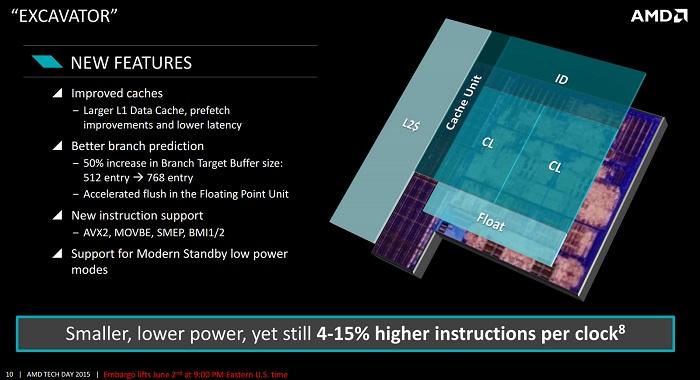AMD A8-7680