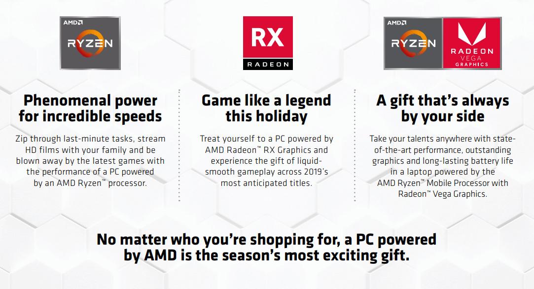Гид по выбору подарков от AMD, кампания «Just Add Wrapping»