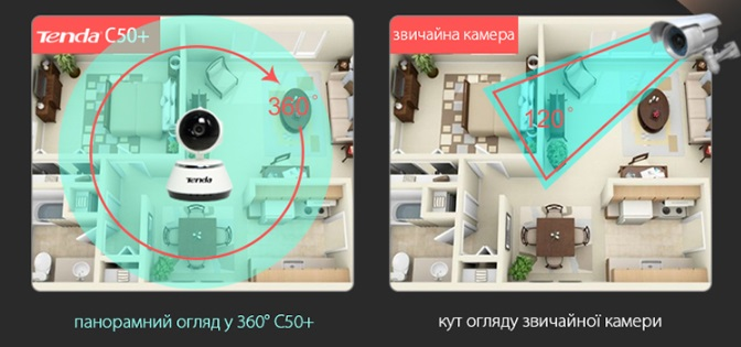 Tenda представила многофункциональную PTZ камеру – C50+