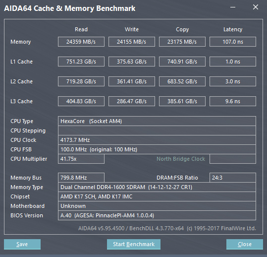 GeIL EVO X DDR4 ROG Certified 1666