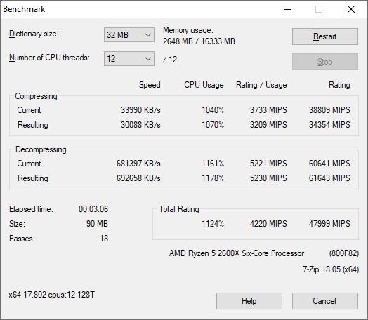 GeIL EVO X DDR4 ROG Certified 3133