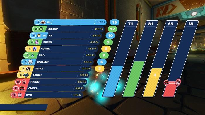 Обзор Team Sonic Racing – Командная скука