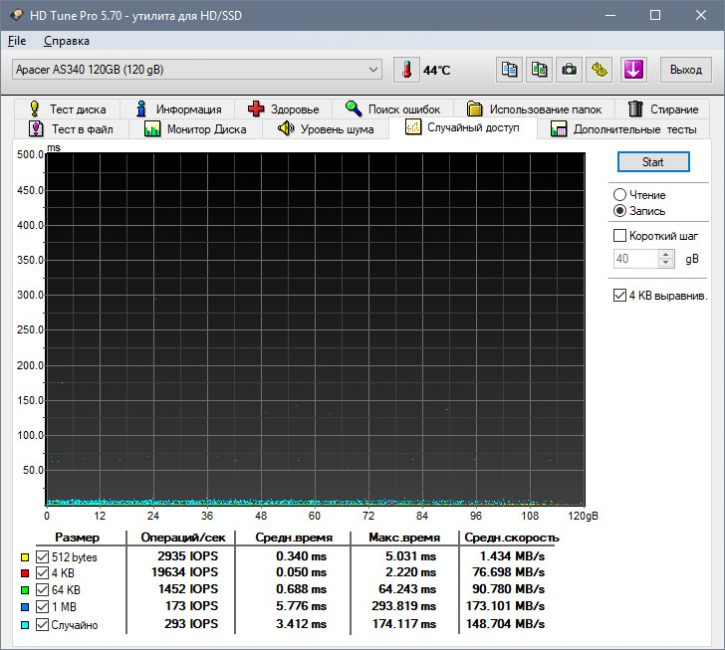 Apacer AS340 120GB Benchmark