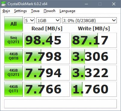 SanDisk SDXC UHS-I 256GB