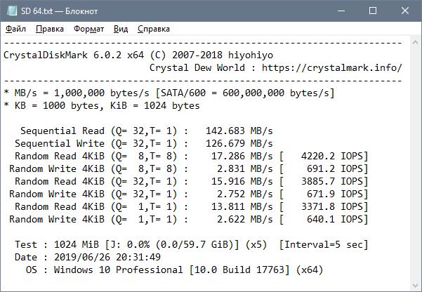 SanDisk SDXC UHS-II 64GB