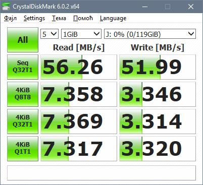 SanDisk microSDXC UHS-I 128GB