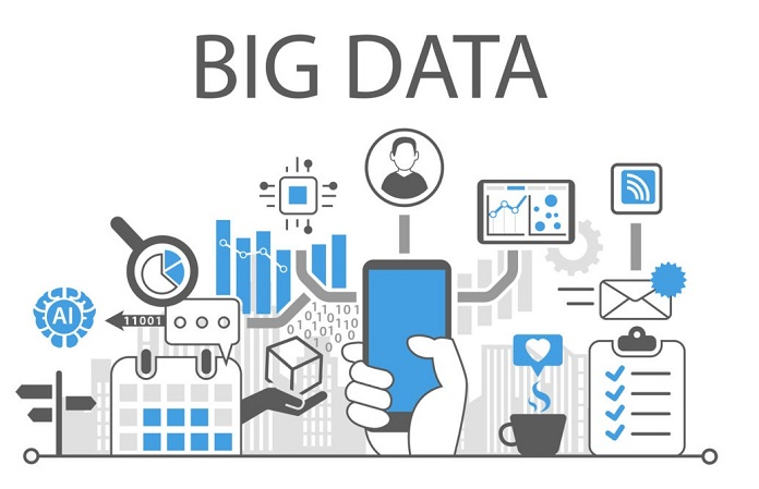 What is Big Data And What It Does To Your Business?