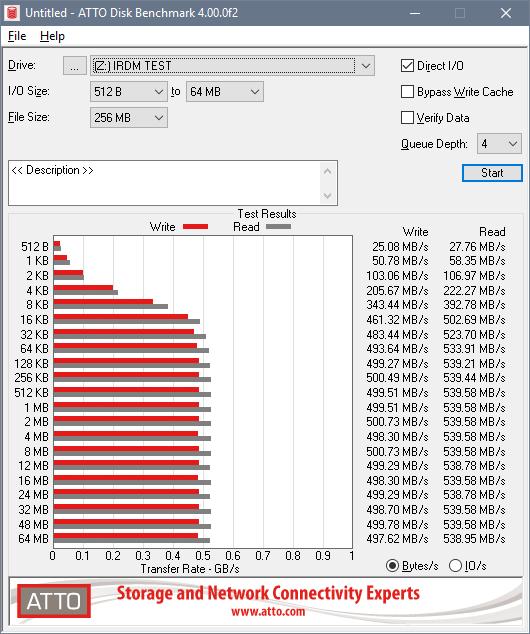 Goodram Iridium PRO 960GB