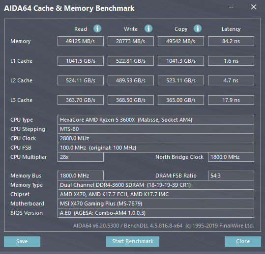 IRDM PRO DDR4 3600