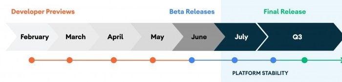 Google официально объявляет о запуске бета-версии Android 11