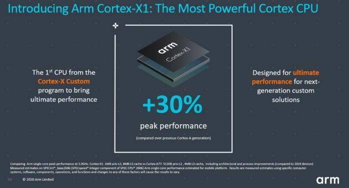ARM-Cortex-X1