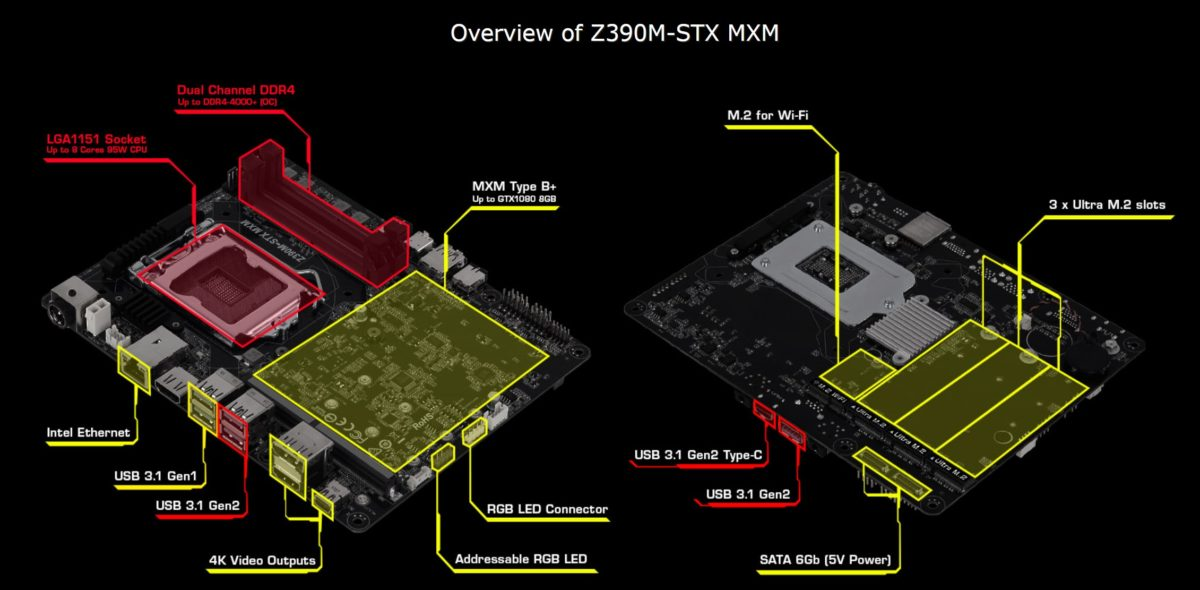 ASRock Z390M-STX-MXM